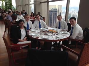 Financial Markets Program team in Malaysia